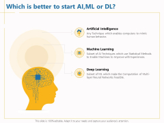Boosting Machine Learning Which Is Better To Start AI ML Or DL Ppt PowerPoint Presentation Outline Slide PDF