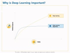 Boosting Machine Learning Why Is Deep Learning Important Ppt PowerPoint Presentation Icon Rules PDF