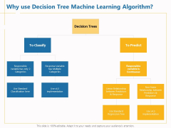Boosting Machine Learning Why Use Decision Tree Machine Learning Algorithm Ppt PowerPoint Presentation Infographics Design Inspiration PDF