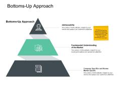 Bottoms Up Approach Ppt PowerPoint Presentation Portfolio Icon