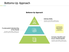 Bottoms Up Approach Server Checklist Ppt PowerPoint Presentation Model Picture