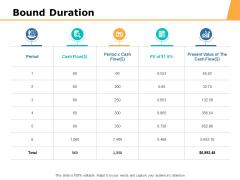 Bound Duration Ppt PowerPoint Presentation Slides Images