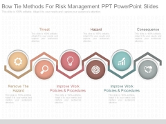 Bow Tie Methods For Risk Management Ppt Powerpoint Slides
