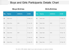 Boys And Girls Participants Details Chart Ppt Powerpoint Presentation Portfolio Layout Ideas