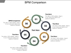 Bpm Comparison Ppt PowerPoint Presentation Summary Sample Cpb
