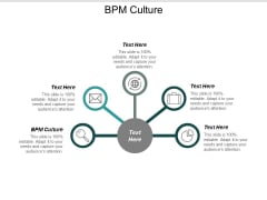 Bpm Culture Ppt Powerpoint Presentation Model Structure Cpb