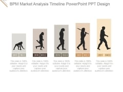 Bpm Market Analysis Timeline Ppt PowerPoint Presentation Tips