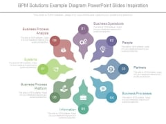 Bpm Solutions Example Diagram Powerpoint Slides Inspiration