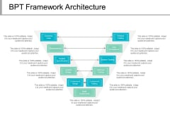 Bpt Framework Architecture Ppt PowerPoint Presentation Model Slide Portrait