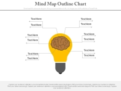 Brain Bulb Design With Mind Map Powerpoint Slides