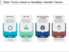 Brain Tumor Linked To Hereditary Genetic Factors Ppt Powerpoint Presentation Model Portrait