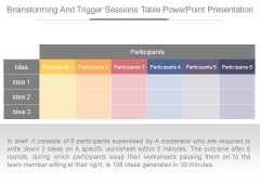 Brainstorming And Trigger Sessions Table Powerpoint Presentation
