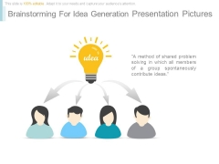 Brainstorming For Idea Generation Presentation Pictures