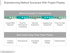 Brainstorming Method Scorecard With Project Phases Ppt PowerPoint Presentation Sample