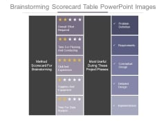 Brainstorming Scorecard Table Powerpoint Images