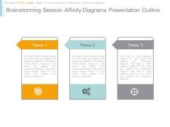 Brainstorming Session Affinity Diagrams Presentation Outline