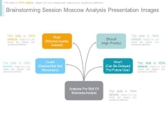 Brainstorming Session Moscow Analysis Presentation Images