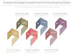 Brainstorming Strategies Diagram Powerpoint Slide Background Designs