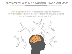 Brainstorming With Mind Mapping Powerpoint Ideas