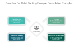 Branches For Retail Banking Example Presentation Examples