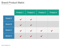 Brand-Product Matrix Ppt PowerPoint Presentation Shapes