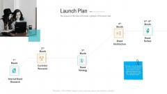 Brand Advancement Launch Plan Ppt PowerPoint Presentation Model Professional PDF