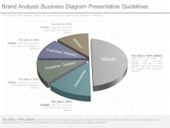 Brand Analysis Business Diagram Presentation Guidelines