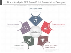 Brand Analysis Ppt Powerpoint Presentation Examples