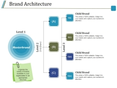 Brand Architecture Ppt PowerPoint Presentation Outline Ideas