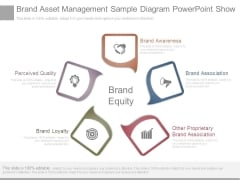 Brand Asset Management Sample Diagram Powerpoint Show