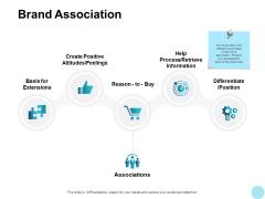 Brand Association Information Ppt PowerPoint Presentation Pictures Design Templates