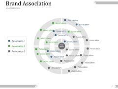 Brand Association Ppt PowerPoint Presentation Example File