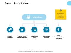 Brand Association Ppt PowerPoint Presentation Gallery Infographics