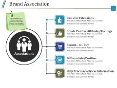 Brand Association Ppt PowerPoint Presentation Gallery Inspiration