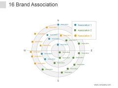 Brand Association Ppt PowerPoint Presentation Information