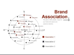 Brand Association Ppt PowerPoint Presentation Layouts Summary