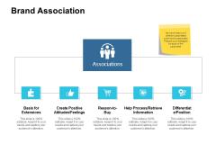 Brand Association Ppt PowerPoint Presentation Pictures Format Ideas