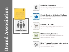 Brand Association Ppt PowerPoint Presentation Pictures Good