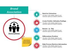 Brand Association Ppt PowerPoint Presentation Pictures Graphics Design