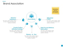 Brand Association Ppt PowerPoint Presentation Portfolio Examples