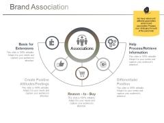 Brand Association Ppt PowerPoint Presentation Professional Sample