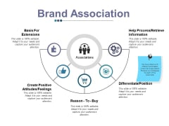 Brand Association Ppt PowerPoint Presentation Slides Brochure