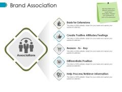 Brand Association Ppt PowerPoint Presentation Slides Mockup
