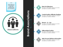 Brand Associations Ppt PowerPoint Presentation Outline Show