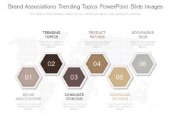 Brand Associations Trending Topics Powerpoint Slide Images