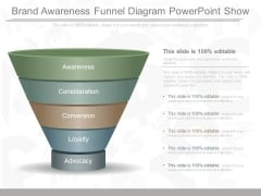 Brand Awareness Funnel Diagram Powerpoint Show