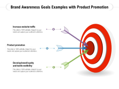 Brand Awareness Goals Examples With Product Promotion Ppt PowerPoint Presentation Sample PDF
