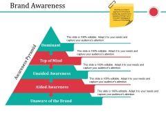 Brand Awareness Ppt PowerPoint Presentation Gallery Slides