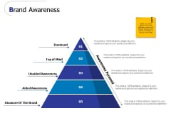 Brand Awareness Ppt PowerPoint Presentation Ideas Shapes