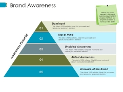 Brand Awareness Ppt PowerPoint Presentation Infographics Layout